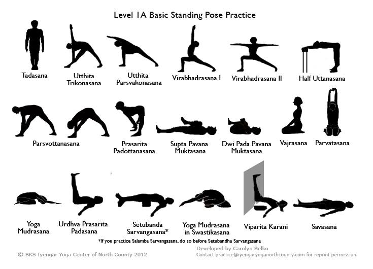 A Basic Yoga Session Need Not Take Too Long Usually Follows This Order